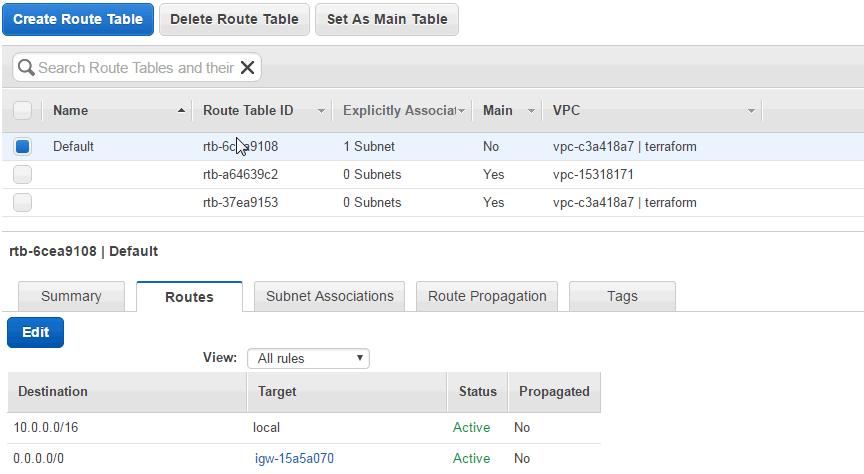 VPC_routetable