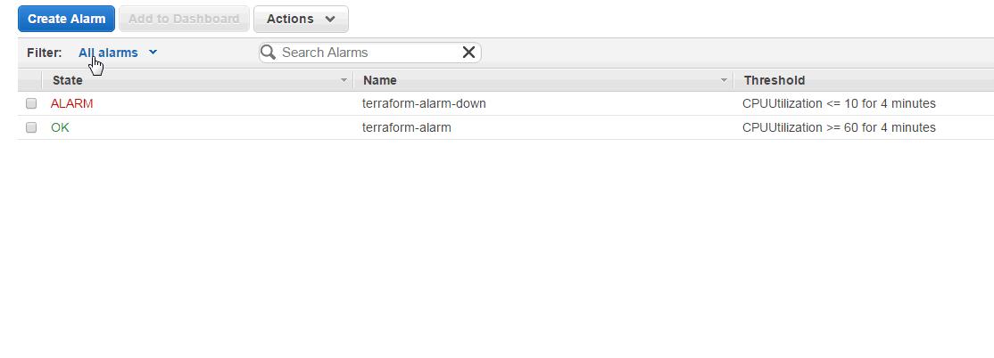 CloudWatchAlarm_ScaleUpDown