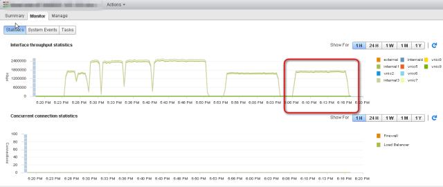 Test2_Bandwidth_Utilisation
